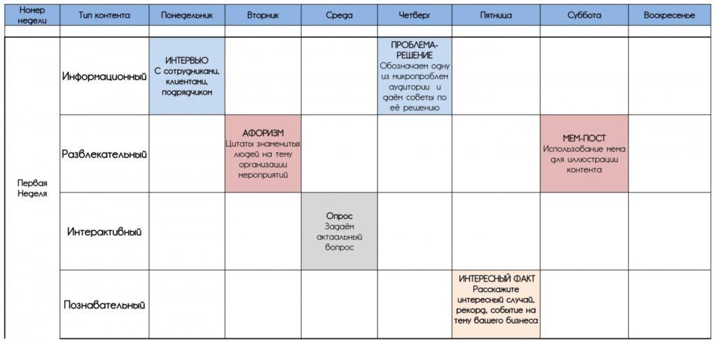 Разработка контент-плана